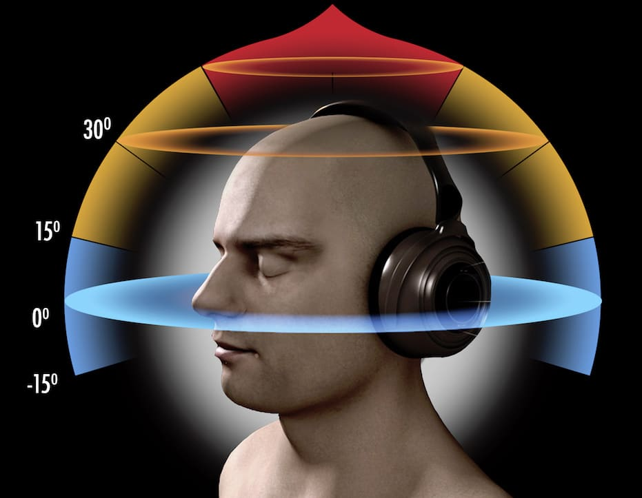cómo funciona la música 8D